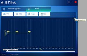 Zrzut ekranu wykresu wyników pomiarów zrobionych testerem RECO BT6
